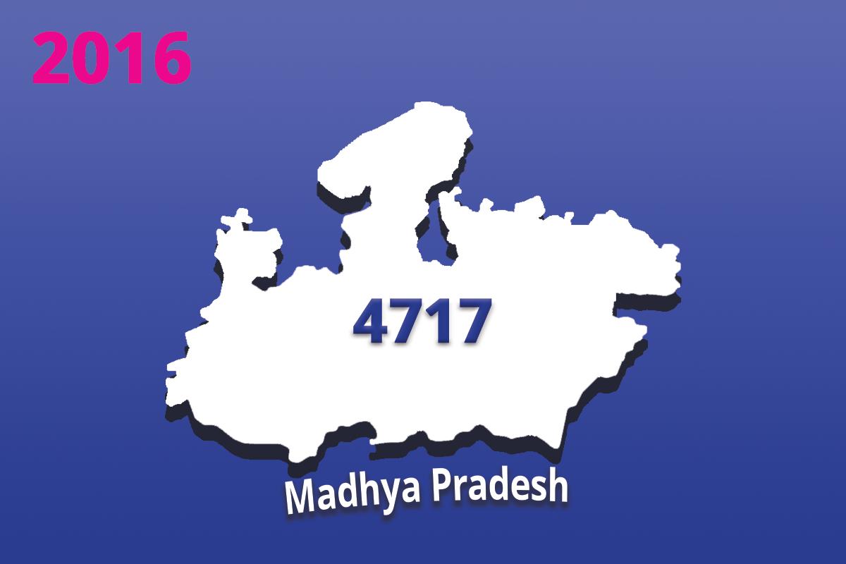 India_MadhyaPradesh